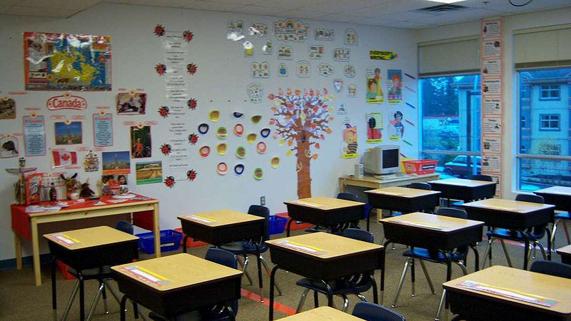 The Importance Of Classroom Organization